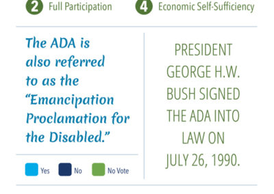 Harkin Institute Americans Disabilities Act Facts