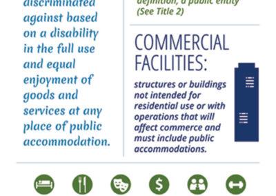 Harkin Institute Americans Disabilities Act Title3