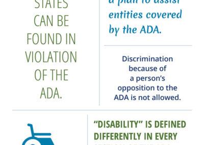 Harkin Institute Americans Disabilities Act Title 5